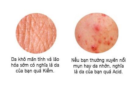 Kết quả hình ảnh cho độ ph da mặt