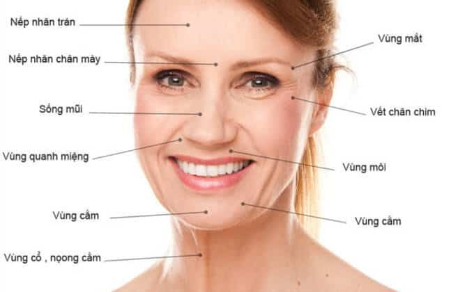 Serum Vitamin C khắc phục tình trạng lão hóa da